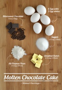 lava cake ingredient board